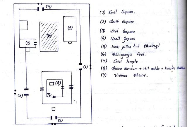 Chidambaram floor plan