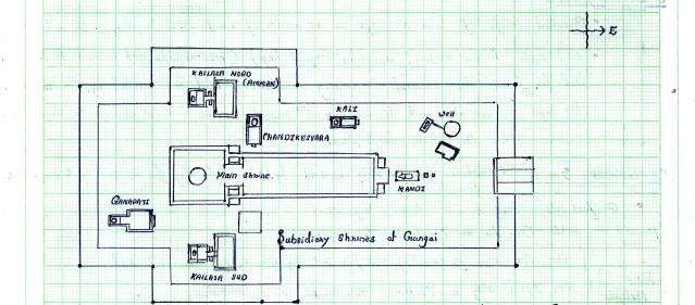 GangaiKondam Brihadisvara floor plan
